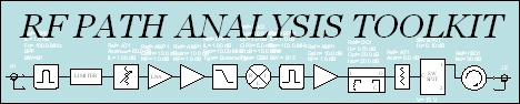 RF Path Analysis Toolkit Logo